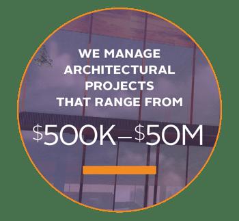 Credo Architecture $50M Graphic 2019_v1 (1)