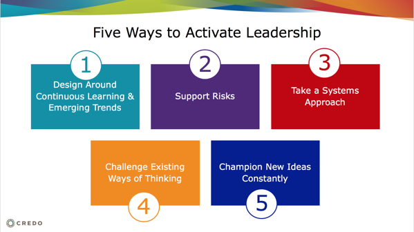 Five Ways To Activate Leadership